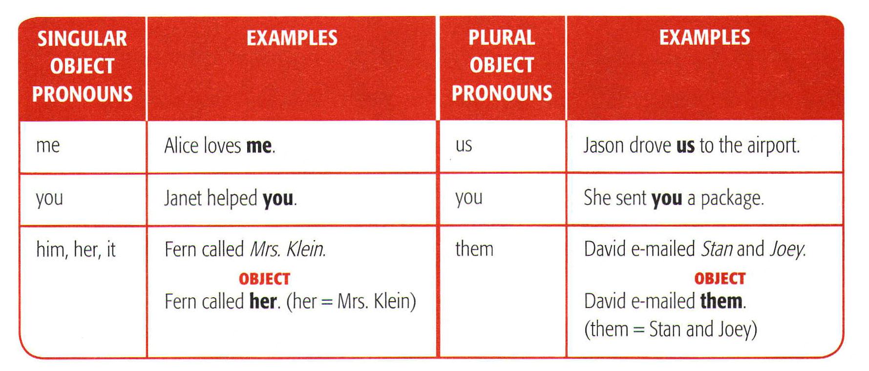Free Worksheets grammar worksheets 3rd grade : englishlinx.com